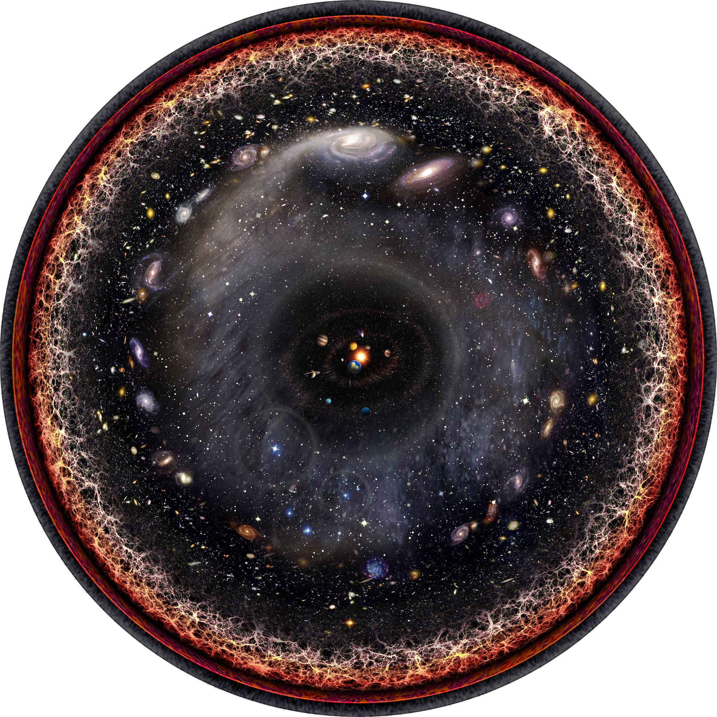A Logarithmic Map of the Entire Known Universe in One Image  Colossal